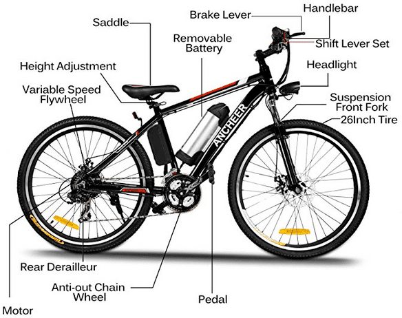 Electric Bike Diagram